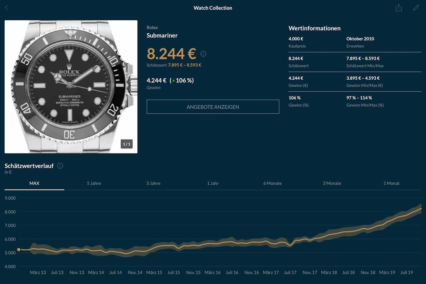 Wertsteigerung Rolex Submariner